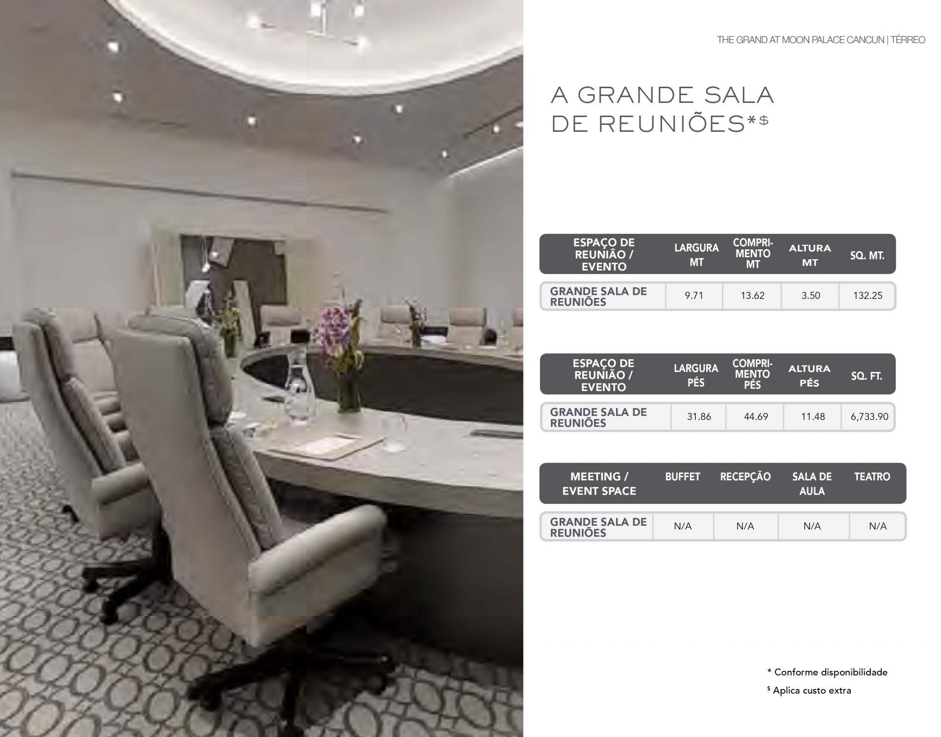 Informações técnicas da Grande Sala de Reuniões