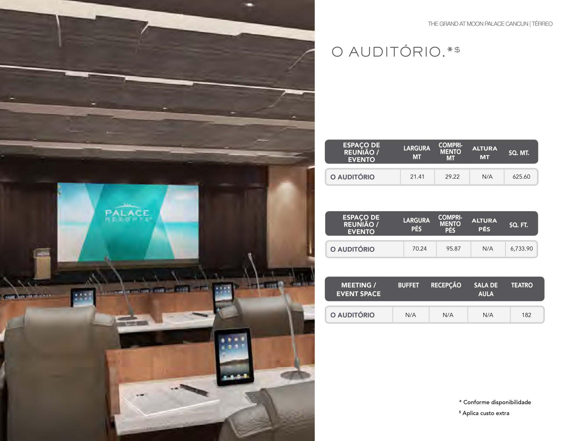 Informações técnicas do auditório