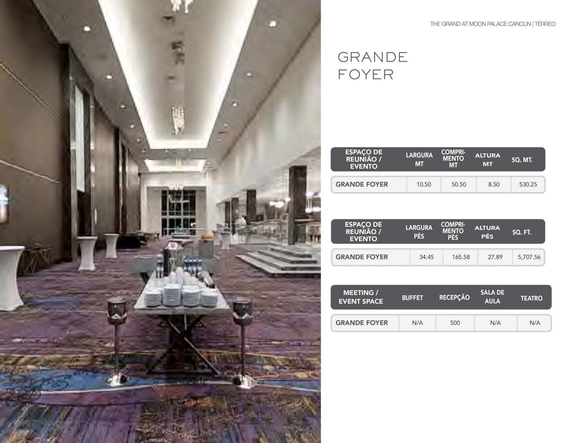 Informações técnicas do Grande Foyer