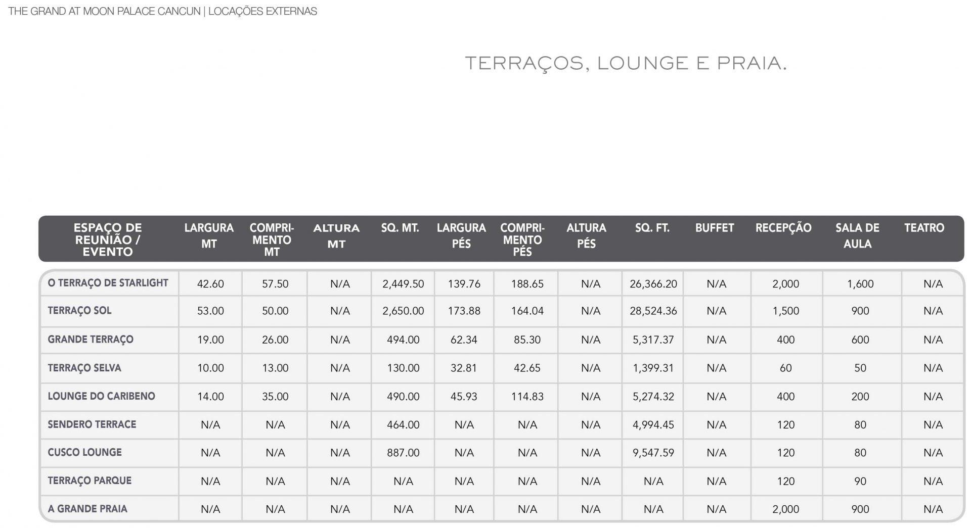 Informações técnicas dos terraços + lounge + praia do The Grand at Moon Palace