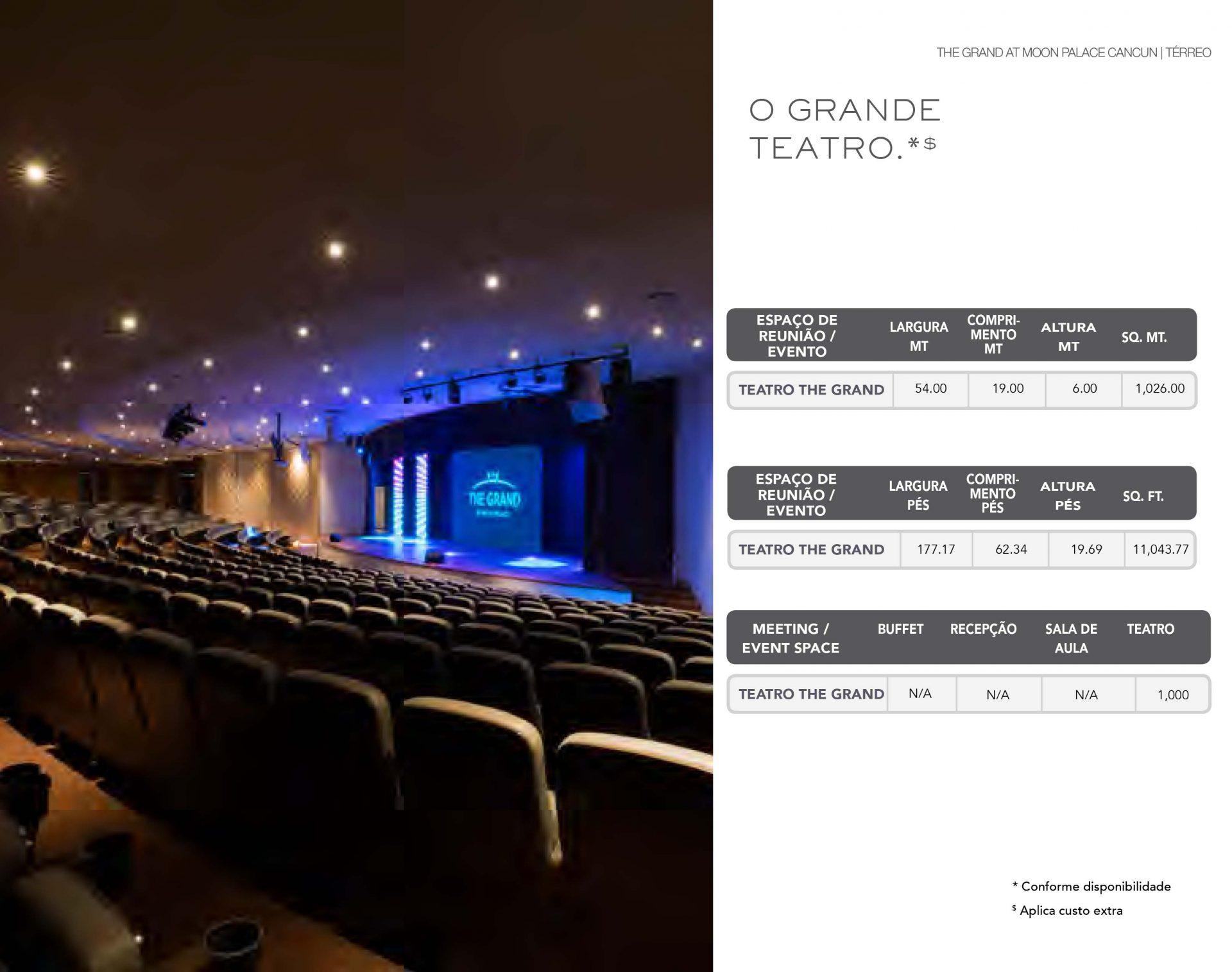 Informações técnicas do Grande Teatro do resort